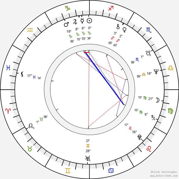 Lynne Thigpen - Birth horoscope chart