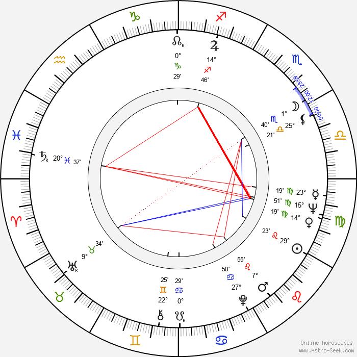 Lyons Brown - Birth horoscope chart