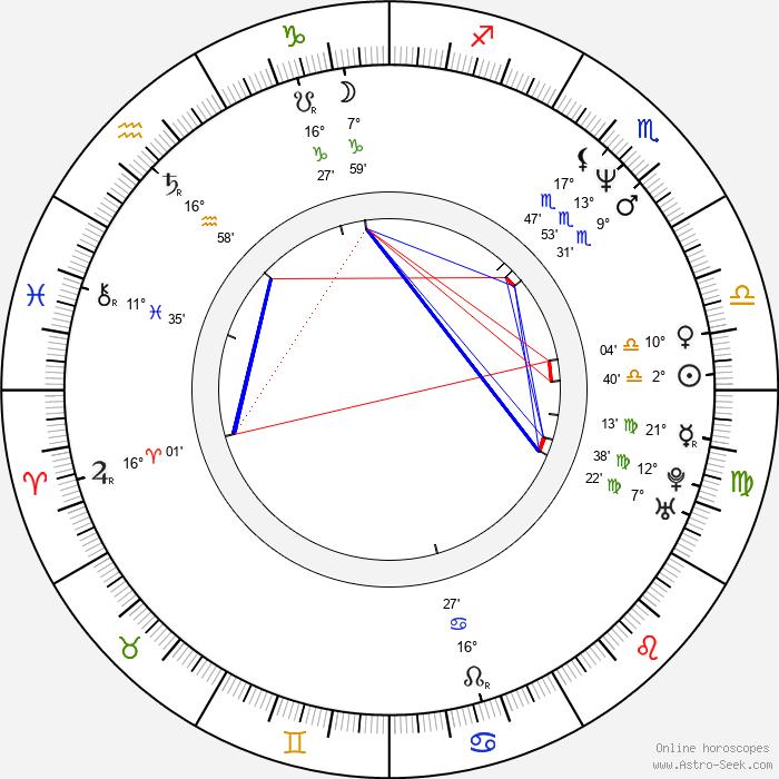 Lysette Anthony - Birth horoscope chart