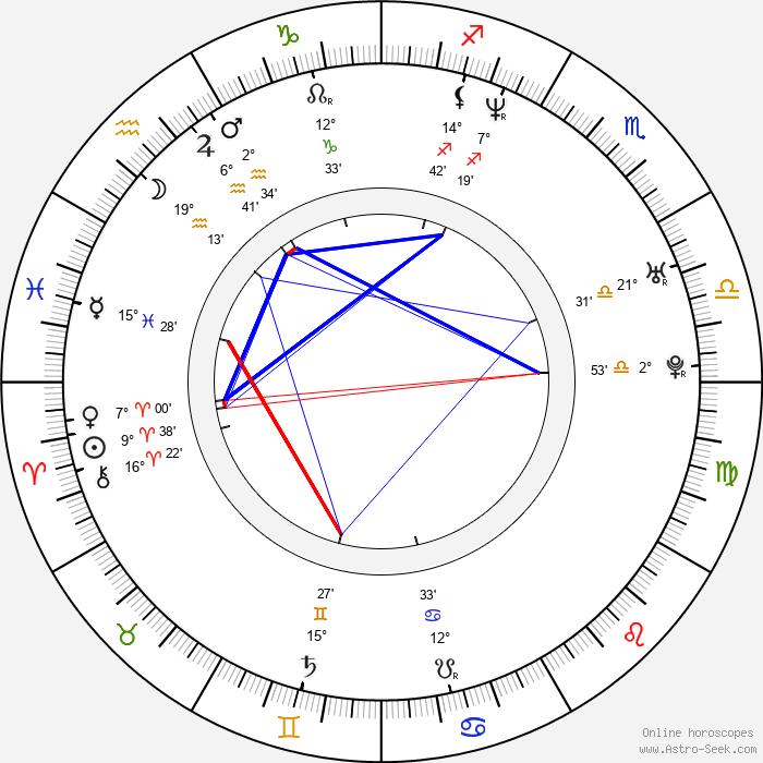 Maaike Cafmeyer - Birth horoscope chart