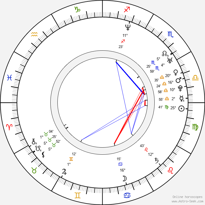 Mabrouk El Mechri - Birth horoscope chart