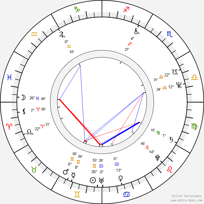 Mac McDonald - Birth horoscope chart