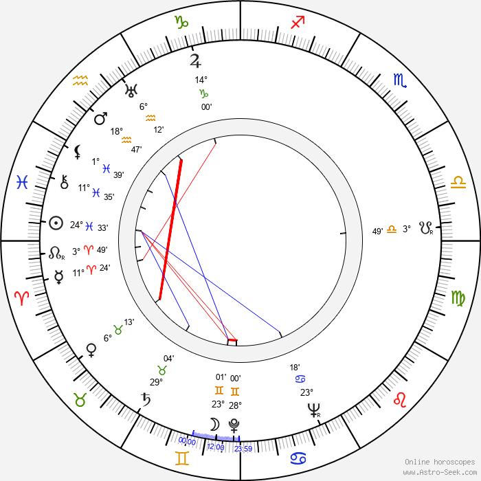 Macdonald Carey - Birth horoscope chart