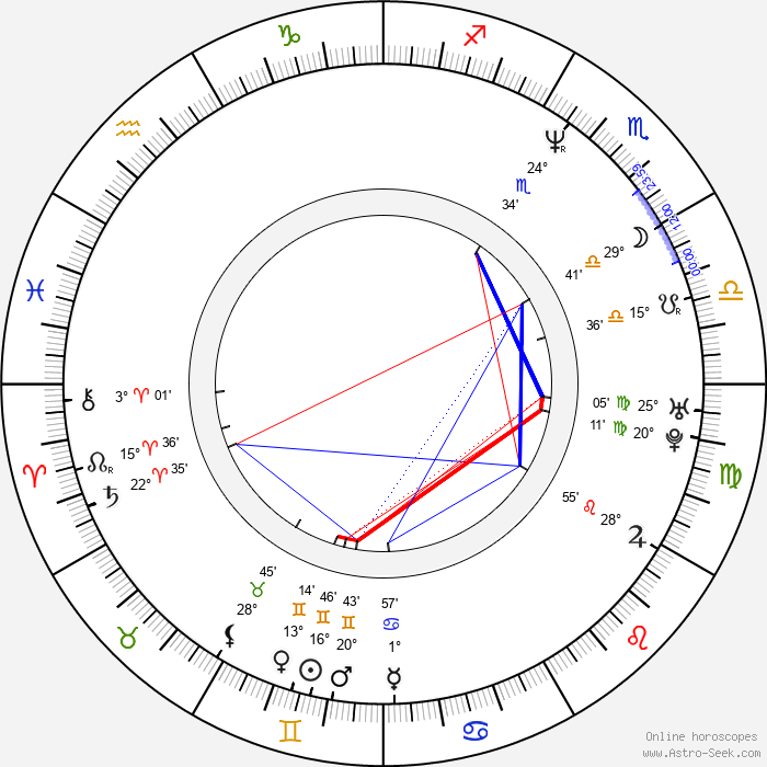 Macha Grenon - Birth horoscope chart