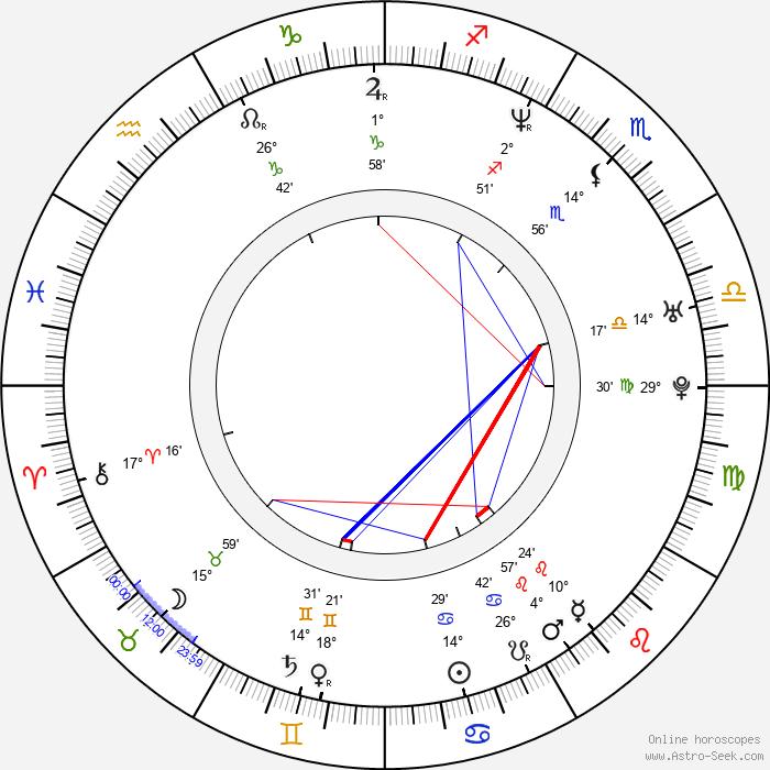 Maciej Adamczyk - Birth horoscope chart