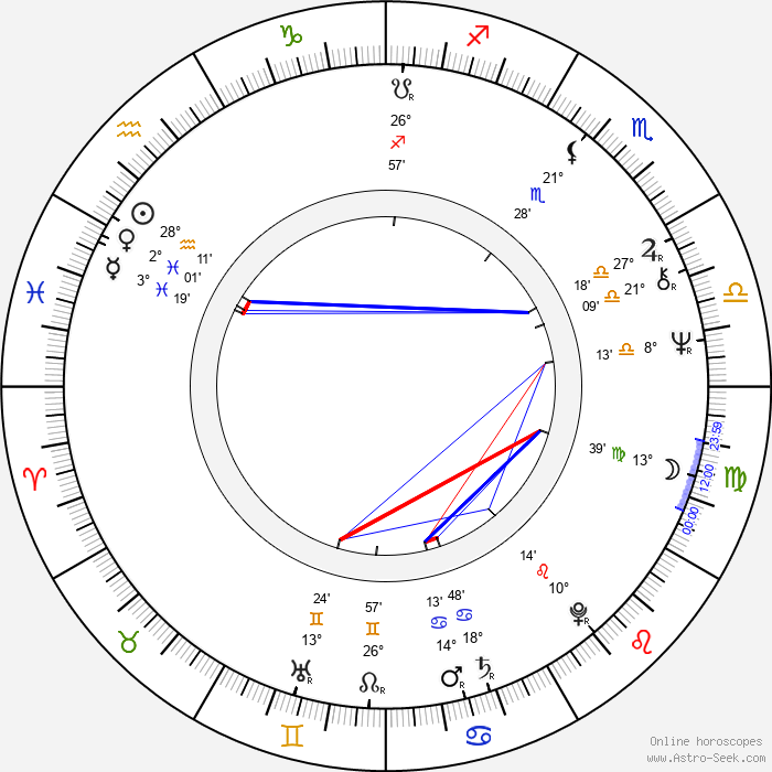 Maciej Englert - Birth horoscope chart