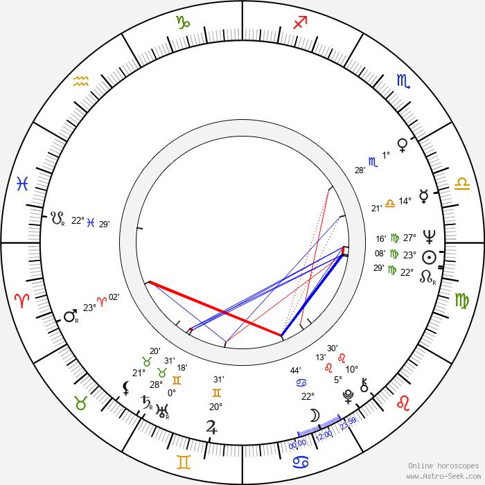 Maciej Z. Bordowicz - Birth horoscope chart