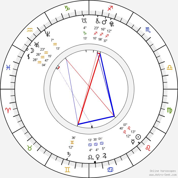 Maddox Chivan Jolie-Pitt - Birth horoscope chart