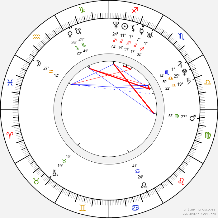 Maddy Curley - Birth horoscope chart