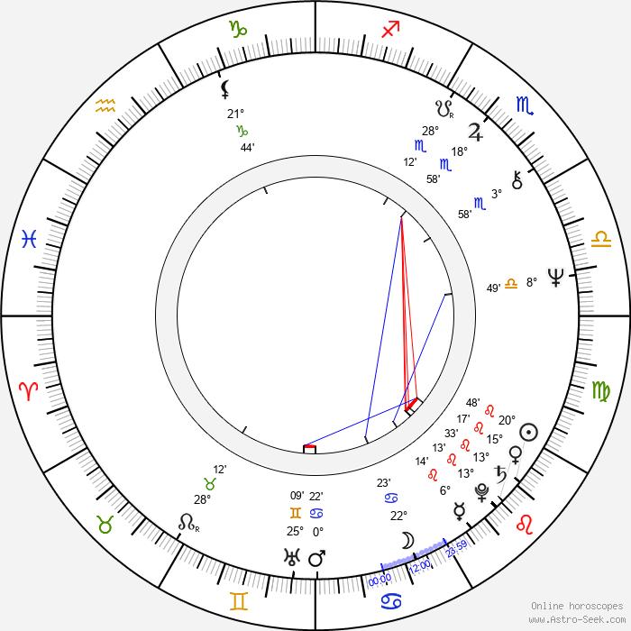 Maddy Prior - Birth horoscope chart