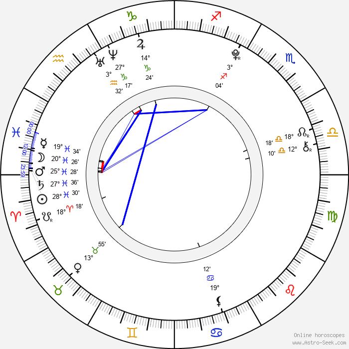 Madeline Carroll - Birth horoscope chart