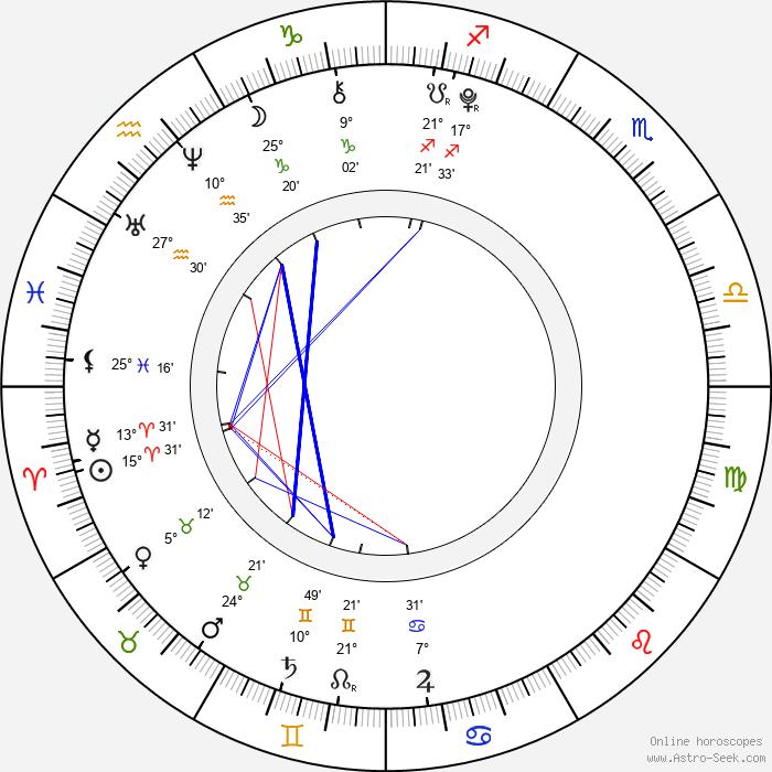 Madeline O'Brien - Birth horoscope chart