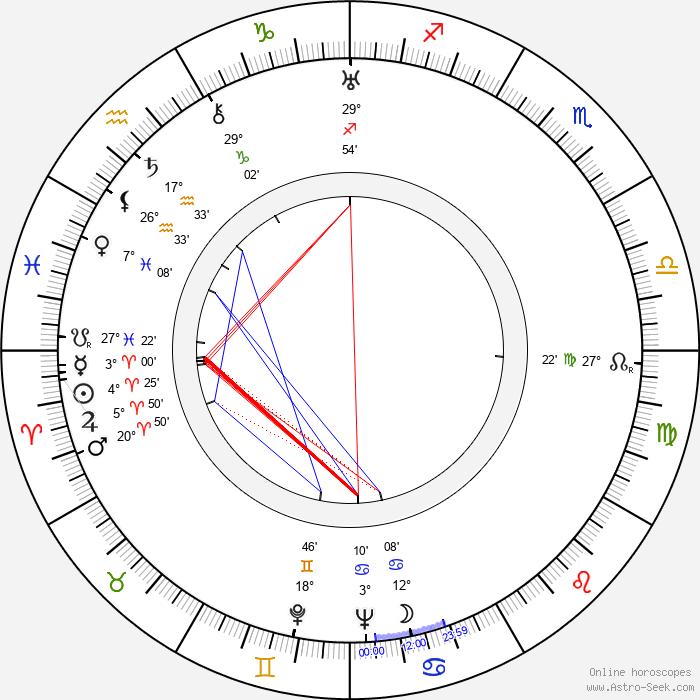 Mademoiselle Kithnou - Birth horoscope chart