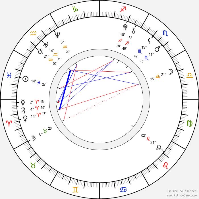 Madison Beer - Birth horoscope chart
