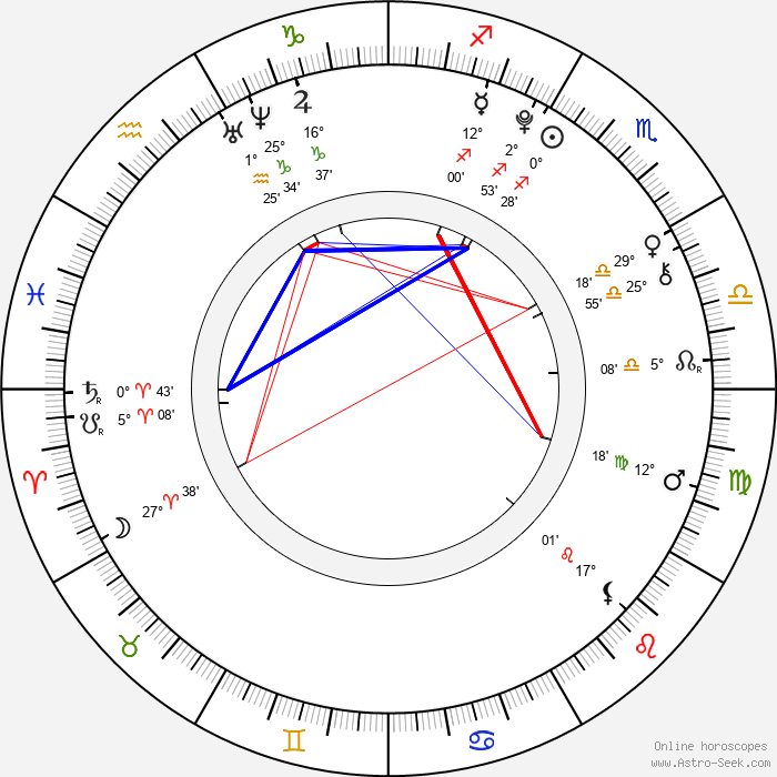 Madison Davenport - Birth horoscope chart