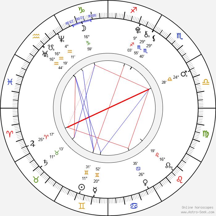 Madison Leisle - Birth horoscope chart