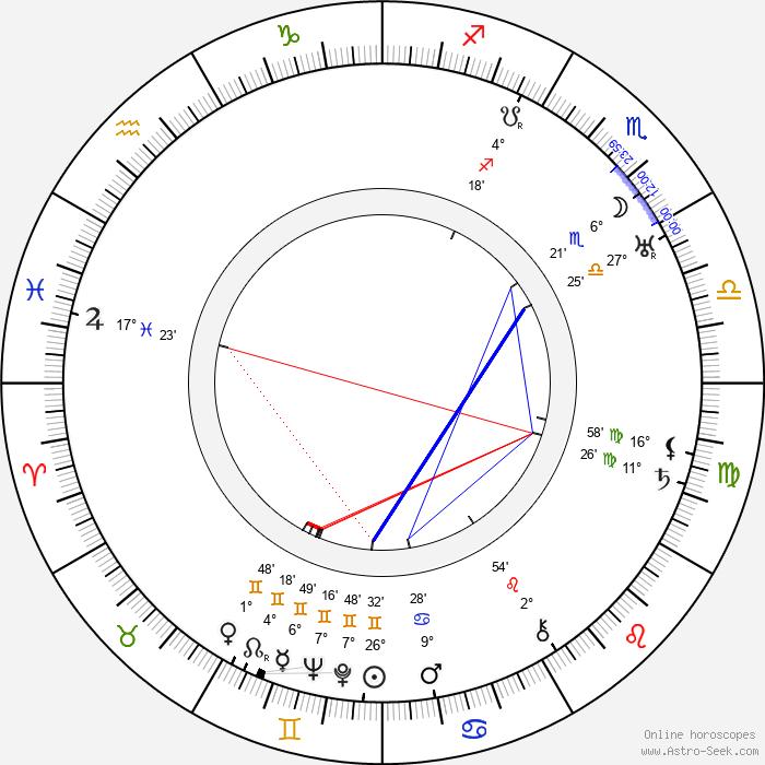 Mae Busch - Birth horoscope chart