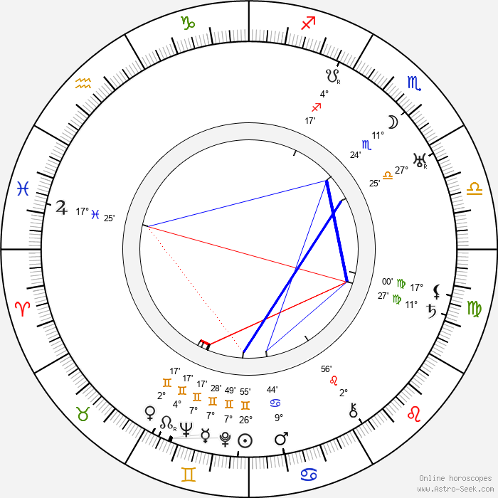 Mae Busch - Birth horoscope chart
