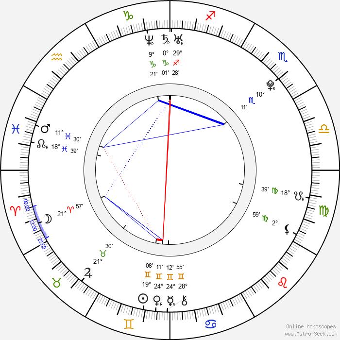 Mae Whitman - Birth horoscope chart