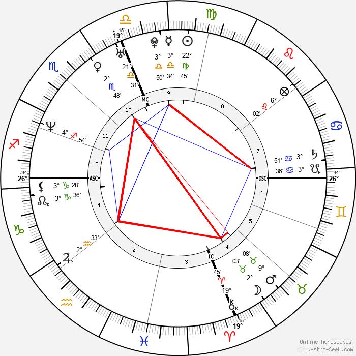 Maelys de Rudder Tanovic - Birth horoscope chart