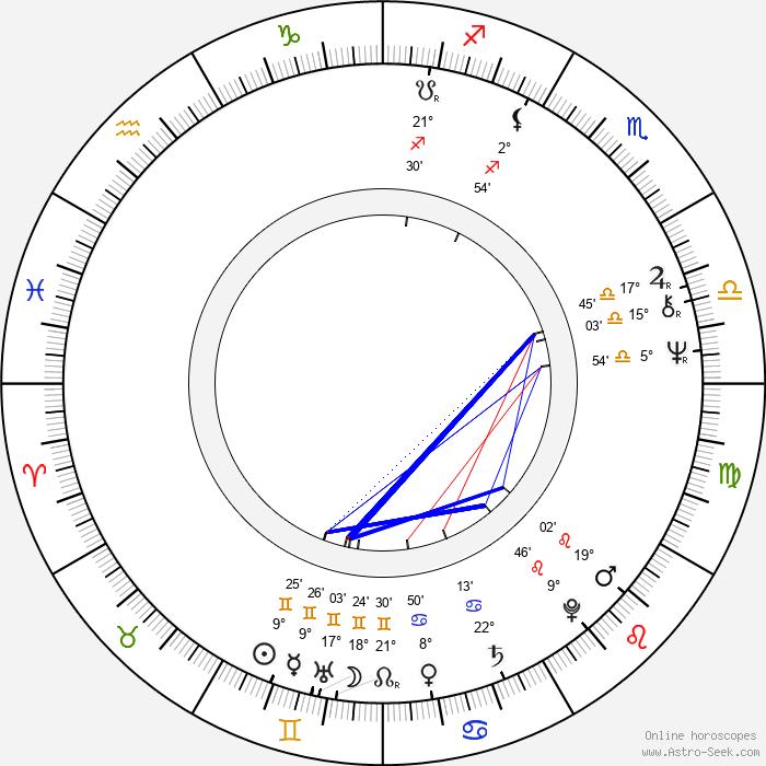 Maeve Kinkead - Birth horoscope chart