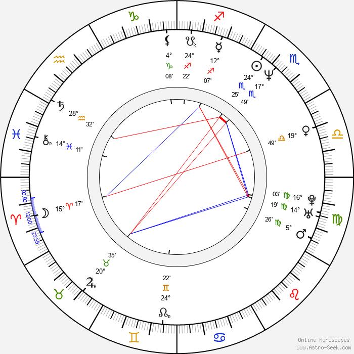 Maeve Quinlan - Birth horoscope chart