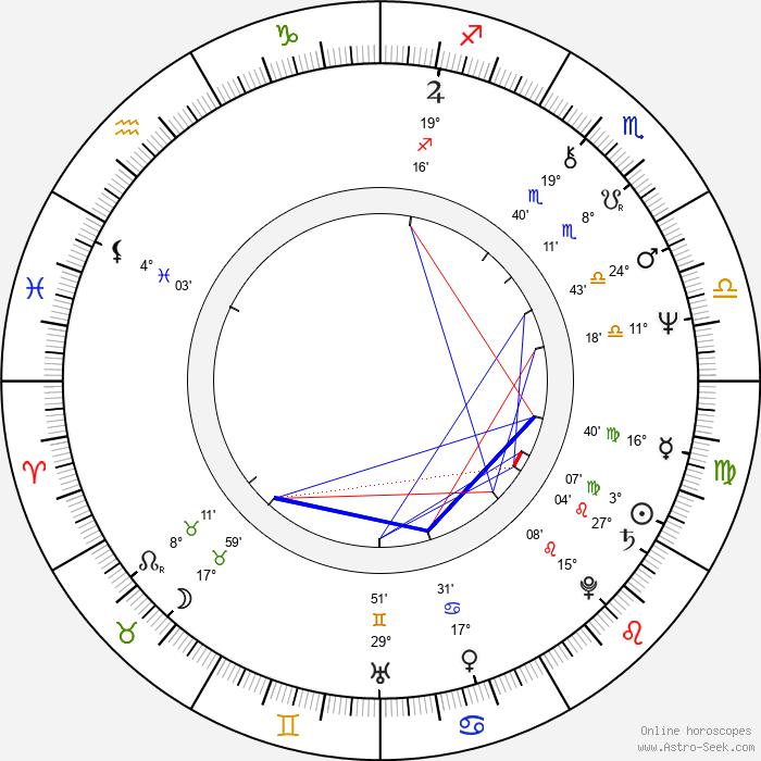 Magda Vášáryová - Birth horoscope chart