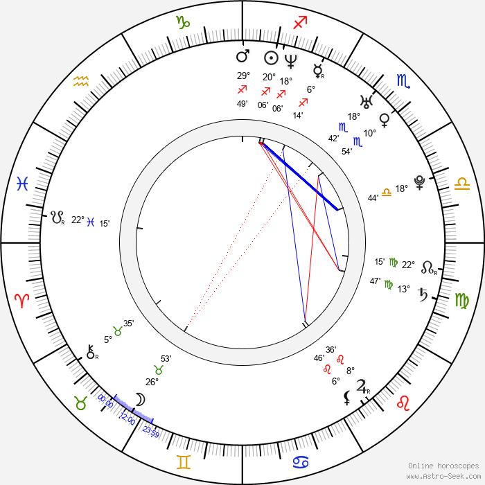 Magdalena Boczarska - Birth horoscope chart