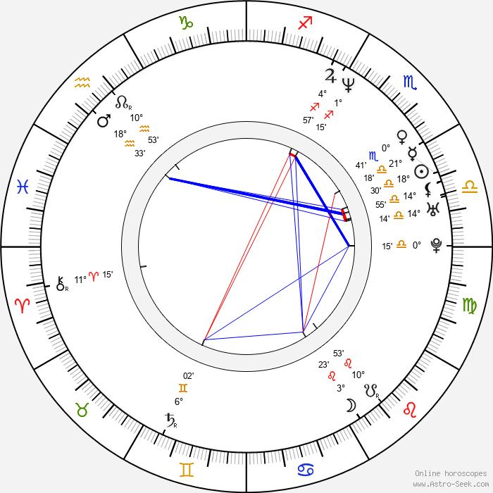 Magdalena Dandourian - Birth horoscope chart