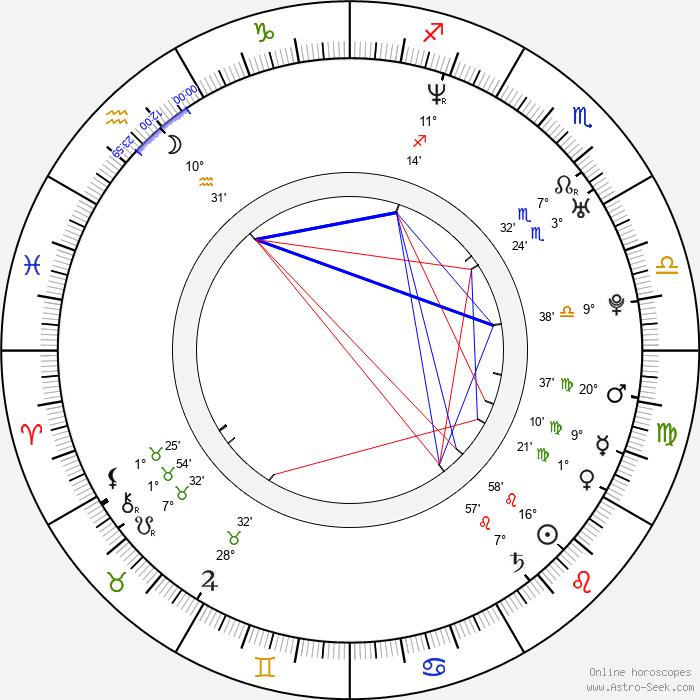 Magdalena Kizinkiewicz - Birth horoscope chart