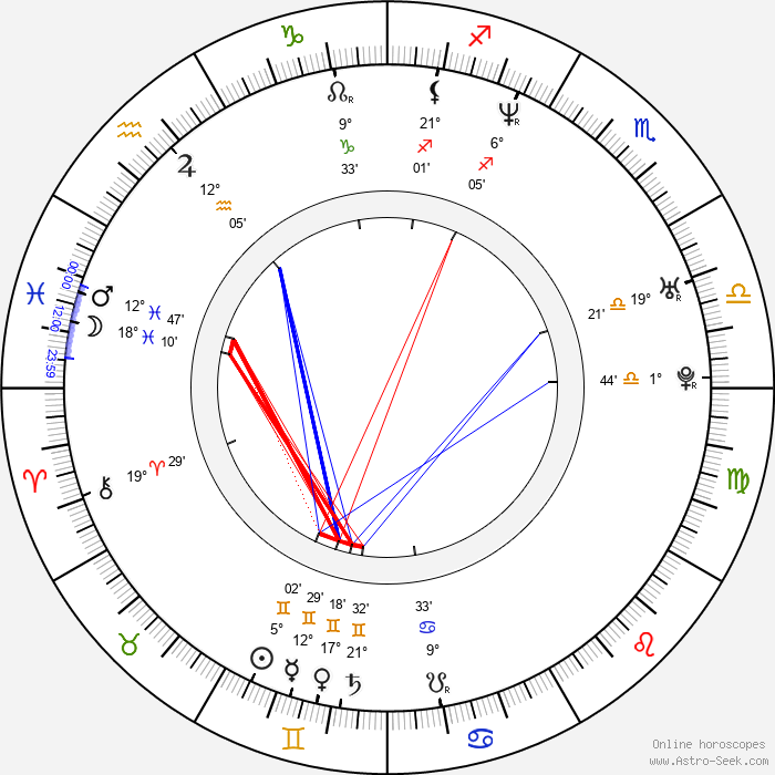 Magdalena Kožená - Birth horoscope chart