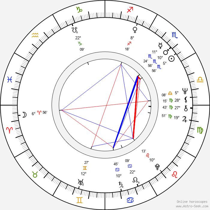 Magdalena Zawadzka - Birth horoscope chart