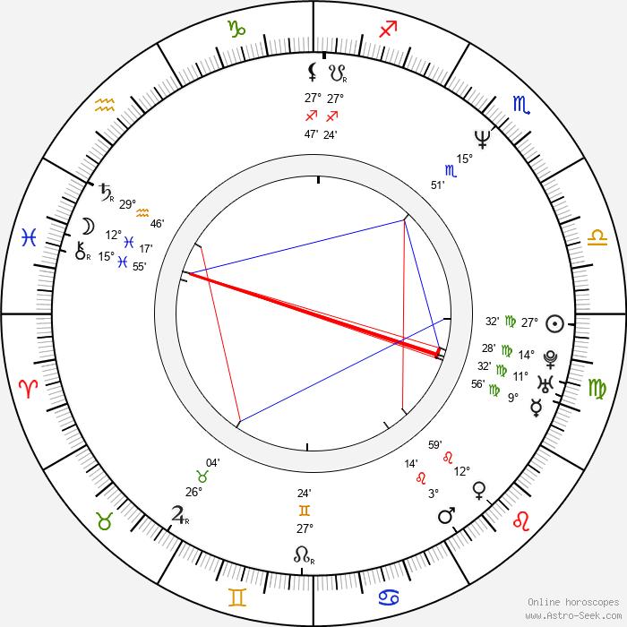 Maggie Cheung - Birth horoscope chart