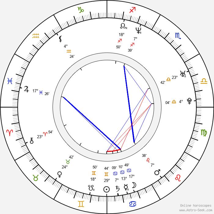 Maggie Siff - Birth horoscope chart