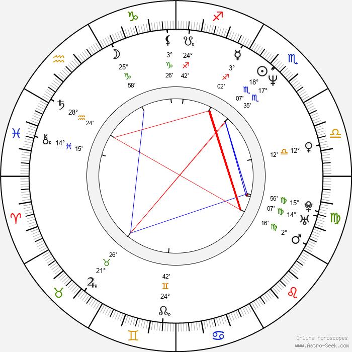 Magnús Scheving - Birth horoscope chart