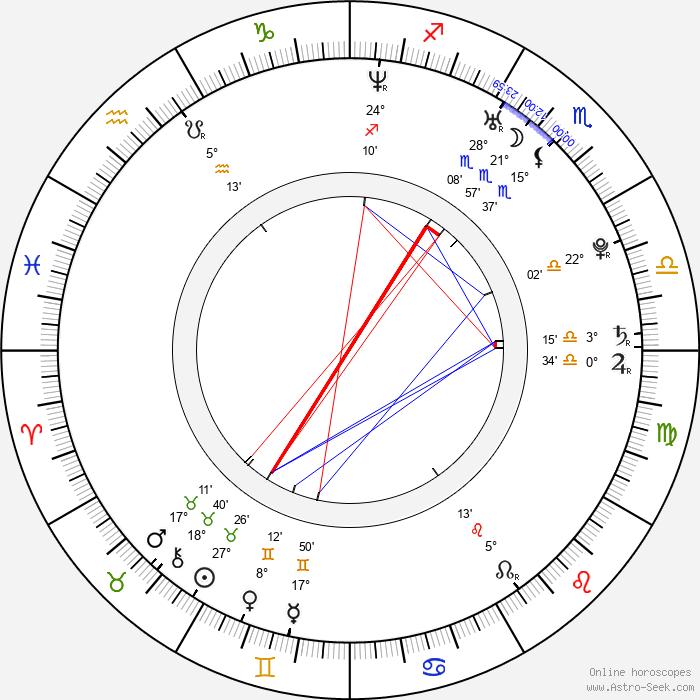 Mahamadou Diarra - Birth horoscope chart