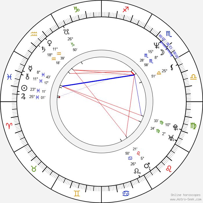 Mahiro Maeda - Birth horoscope chart