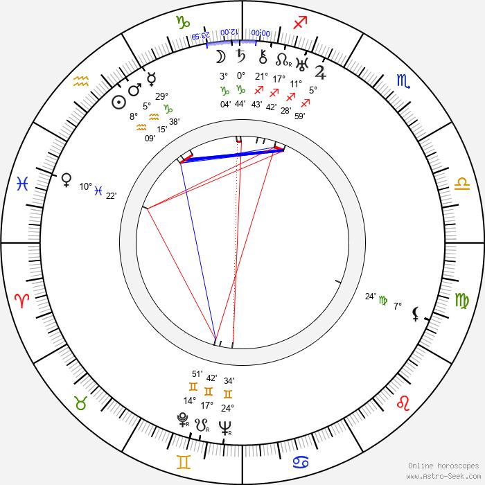 Mahlon Merrick - Birth horoscope chart