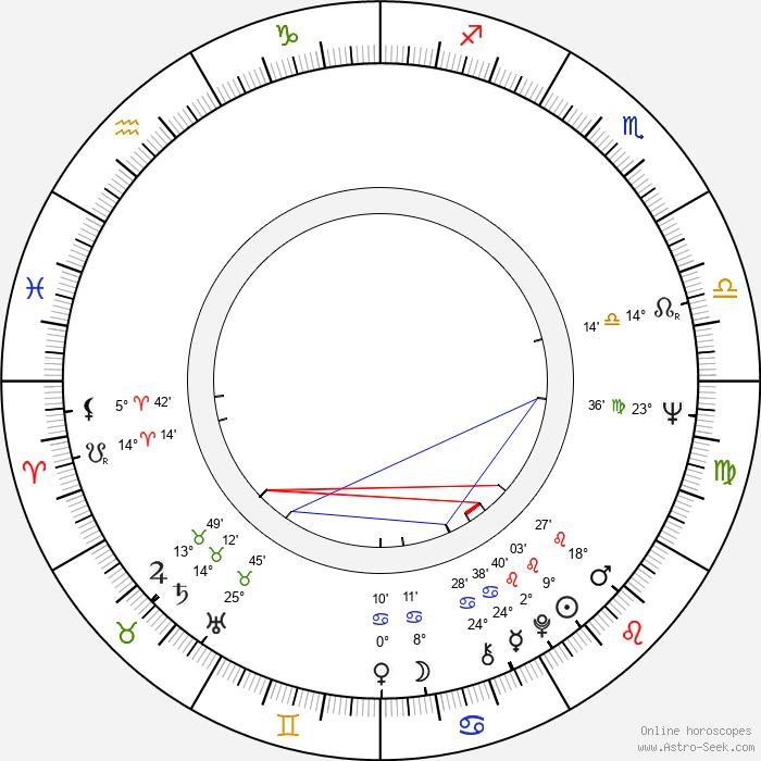 Mahmoud Dowlatabadi - Birth horoscope chart