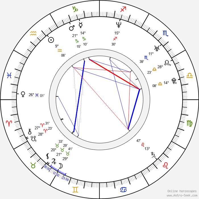 Mai Hosho - Birth horoscope chart