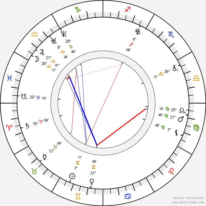 Maia Gagnon - Birth horoscope chart