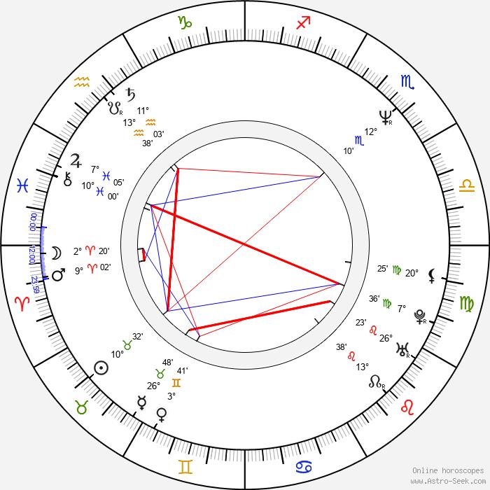 Maia Morgenstern - Birth horoscope chart