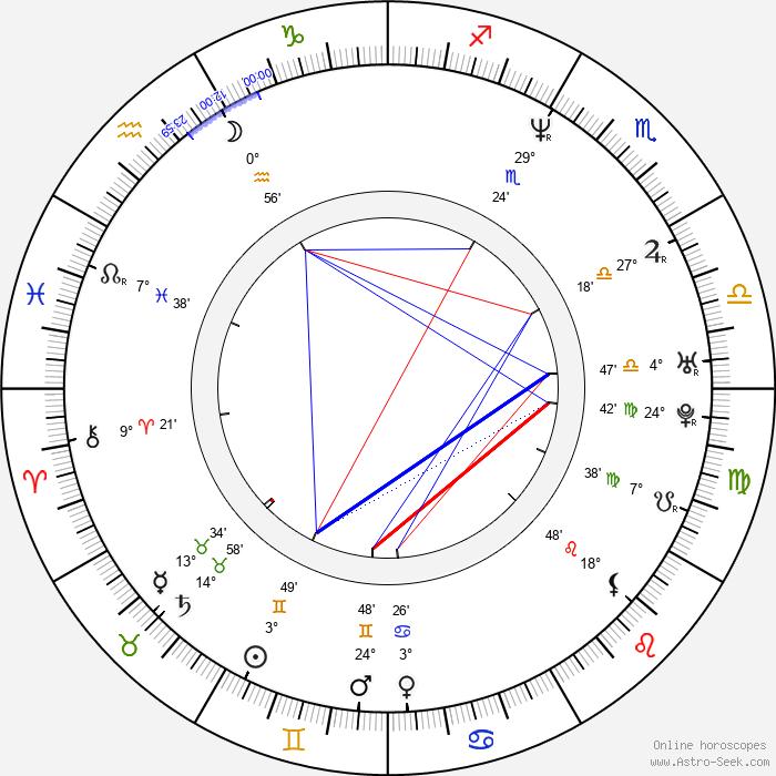Maibritt Saerens - Birth horoscope chart