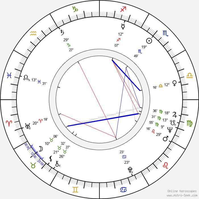 Maikki Länsiö - Birth horoscope chart