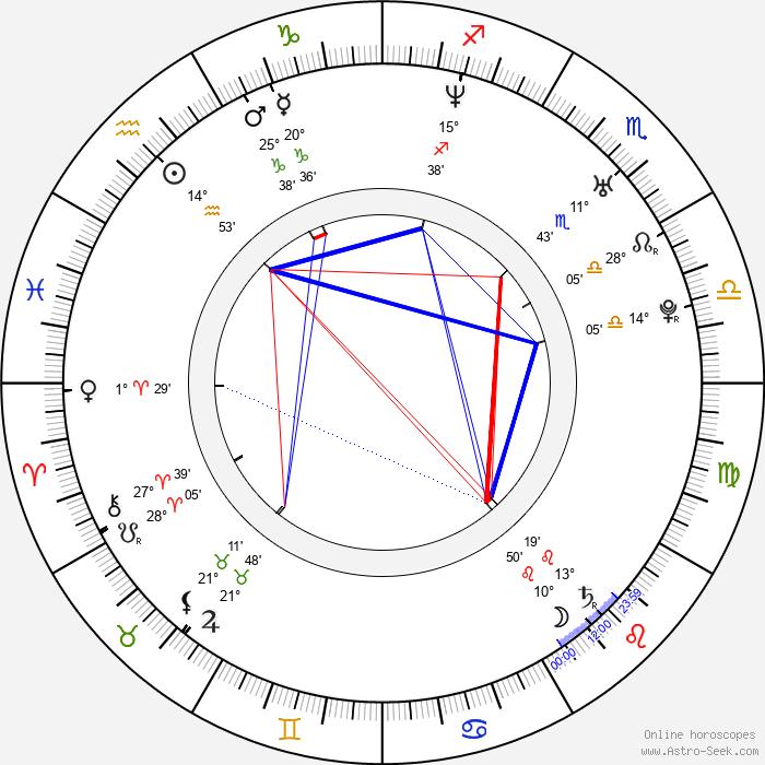 Maitland Ward - Birth horoscope chart