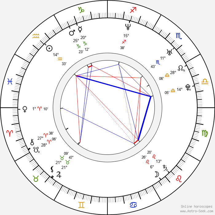 Maitland Ward - Birth horoscope chart