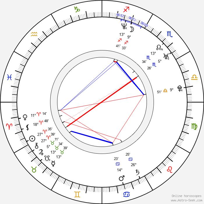 Maiwenn Le Besco - Birth horoscope chart