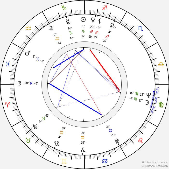 Maja Komorowska - Birth horoscope chart