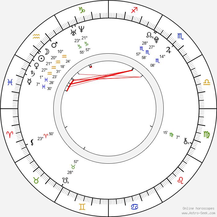 Makenzie Vega - Birth horoscope chart