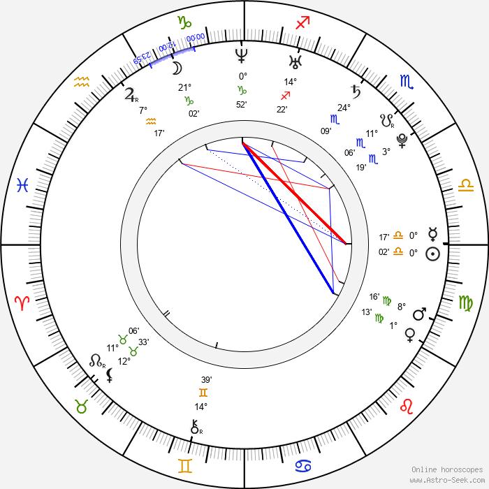 Maki Goto - Birth horoscope chart